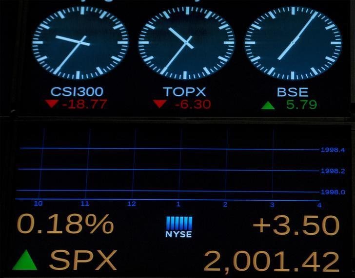 A screen displays the S&P 500 after passing the 2000 mark just after the opening bell over the floor of the New York Stock Exchange