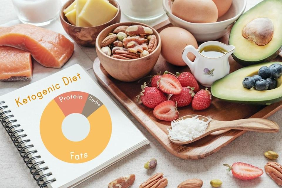 Keto, ketogenic diet