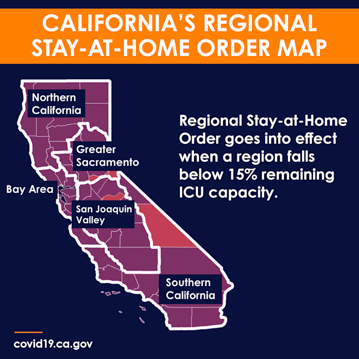 California's regional stay-at-home order map unveiled by Gov. Gavin Newsom on Dec. 3, 2020.