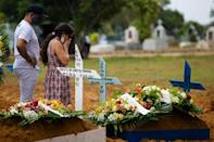 Relatives attend the funeral of a victim of Covid-19 in Brazil, one of the world's worst-hit countries