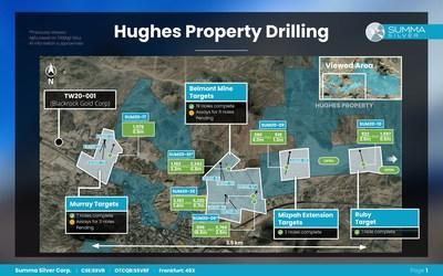 Hughes Property Drilling (CNW Group/Summa Silver Corp.)