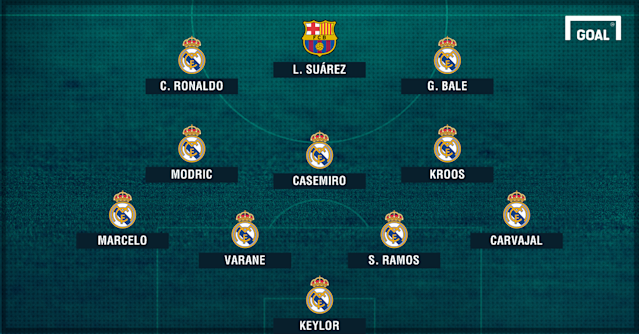 GFX Real Madrid XI con Suarez