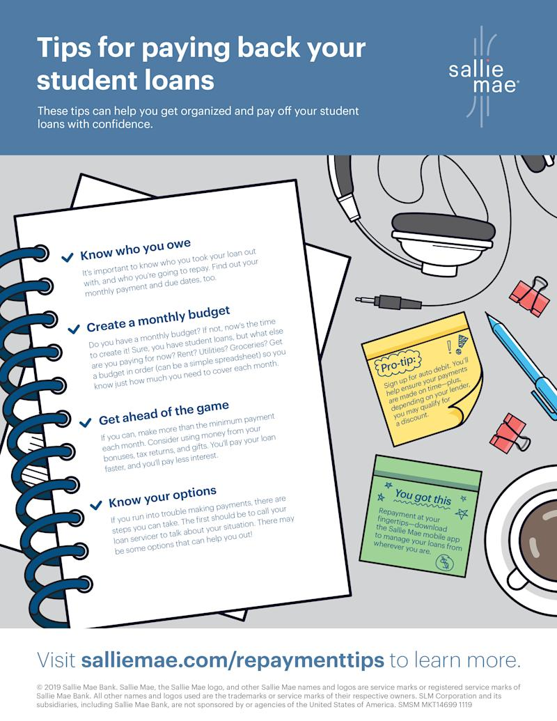 Are You a Recent Grad Making Your First Student Loan Payment This Month? Check Out These Free Tools and Tips From Sallie Mae