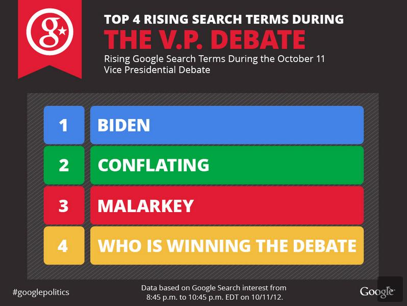 Follow @YahooNews , like Yahoo! News on Facebook or visit The Ticket for complete coverage of the 2012 elections.