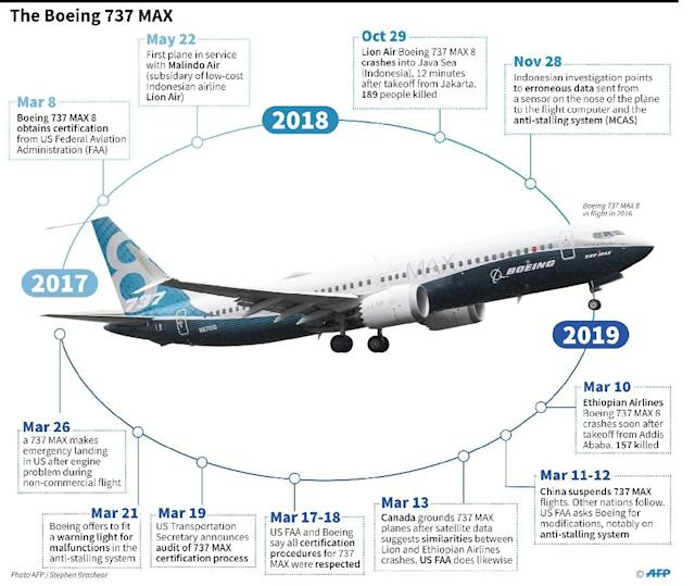 Boeing unveils fix to flight software after accidents