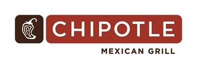 Chipotle Mexican Grill stock, top stocks