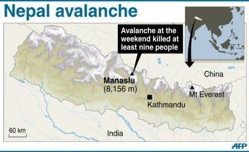<p>Map locating Nepal's Manaslu, one of the world's deadliest peaks. Rescuers have scaled down a search for two French climbers and a Canadian missing in a Nepal avalanche which killed at least nine people attempting to scale one of the world's highest peaks.</p>