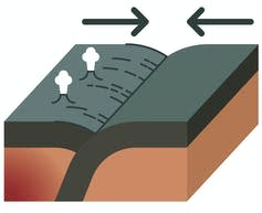 artist's rendering of two tectonic plates colliding at a subduction zone