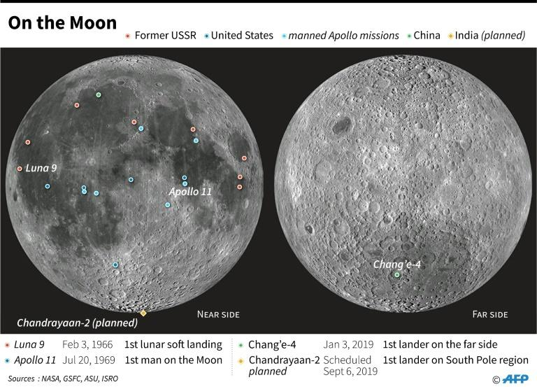 Locations of manned and unmanned Moon landings since 1966, plus India's planned landing in September 2019 (AFP Photo/Sabrina BLANCHARD)