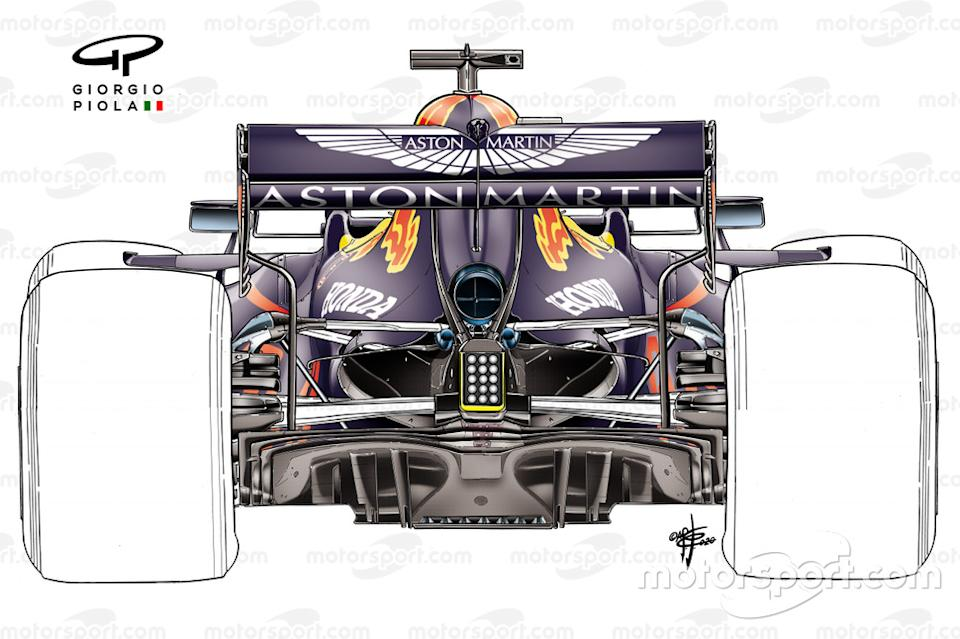 "Detalle de los escapes del Red Bull Racing RB16<span class=""copyright"">Giorgio Piola</span>"