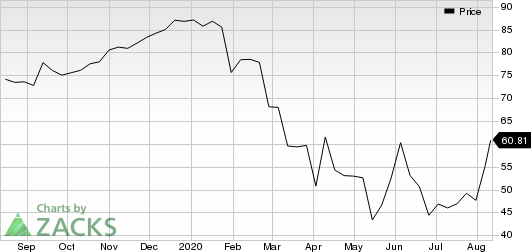 South State Corporation Price
