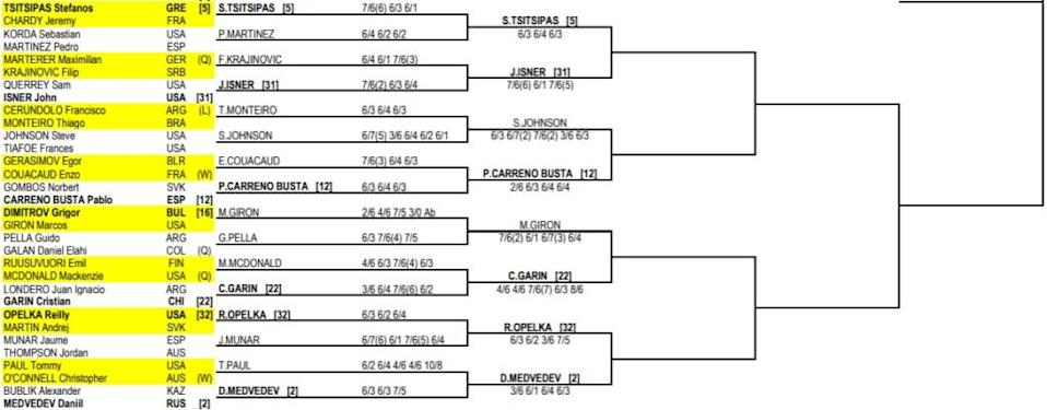 French Open Men's Draw