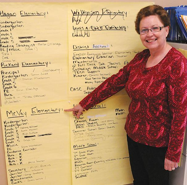 In this June 8, 2012, photo, Dr. Viola LaFontaine, superintendent of the Williston, N.D., Public School District No. 1, points to all the positions that McVay Elementary needs filled before it re-opens this fall, in Williston, N.D. To keep pace with the expected influx of students, school officials are hiring 52 new teachers, adding dozens of modular classrooms and reopening the old McVay Elementary school that shuttered a dozen years ago due to declining enrollment after the region's first oil boom went bust. (AP Photo/Williston Herald, Jackson Bolstad)