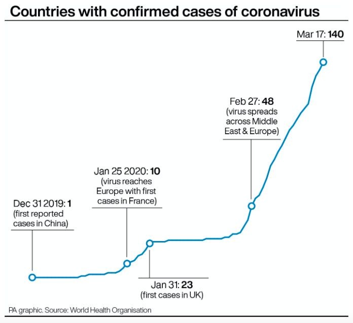 Countries with confirmed cases of coronavirus. (PA)