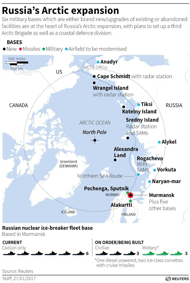 Russia military bases deployment Arctic