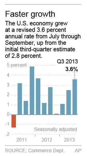 Graphic shows quarterly U.S. GDP; 1c x 3 inches; 46.5 mm x 76 mm;