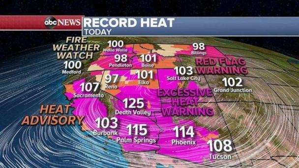 PHOTO: Meanwhile, dozens of record highs were broken yesterday in the West from Montana down to southern California. (ABC News)