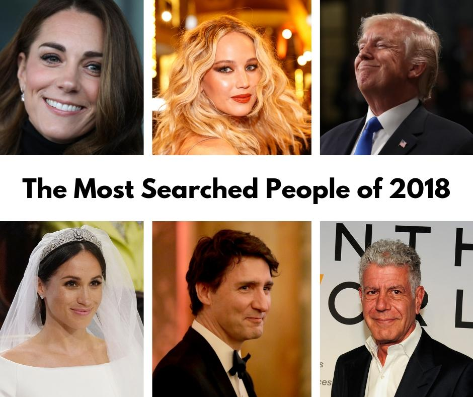 <p>Yahoo Canada users searched for these 15 people the most this year, and all of them hit the headlines for one reason or another. </p>
