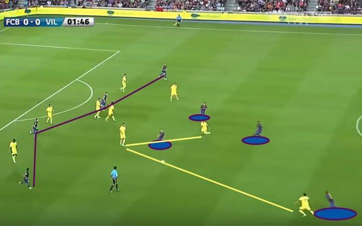 Barcelona press in numbers, forcing a loose pass