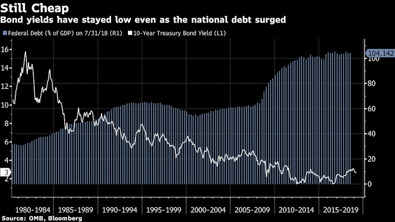 MMT Has Been Around for Decades. Here's Why It Just Caught Fire