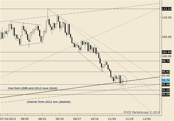 eliottWaves_oil_body_crude.png, Commodity Technical Analysis: Crude Fails at Fibonacci Level Again