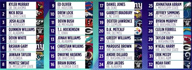 The consensus Yahoo Sports mock heading into the final days of pre-draft hype. (Yahoo Sports)