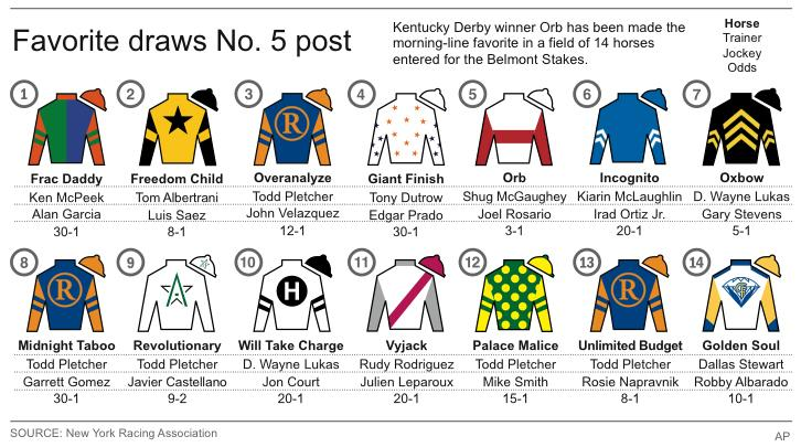Graphic shows silks for the entries in the Belmont Stakes