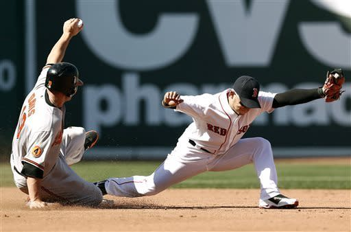 Boston Red Sox shortstop Jose Iglesias stretches to get a force out on Baltimore Orioles' Chris Davis during the fourth inning of a baseball game at Fenway Park in Boston Monday, April 8, 2013. (AP Photo/Winslow Townson)