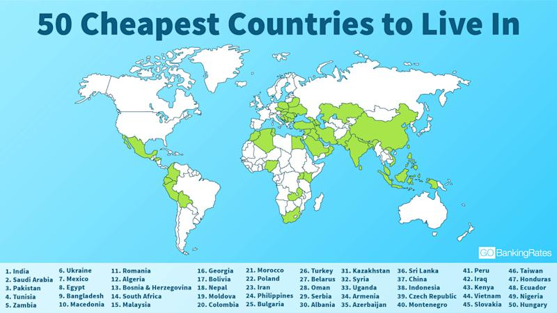 These Are The 50 Cheapest Countries In The World Study Finds