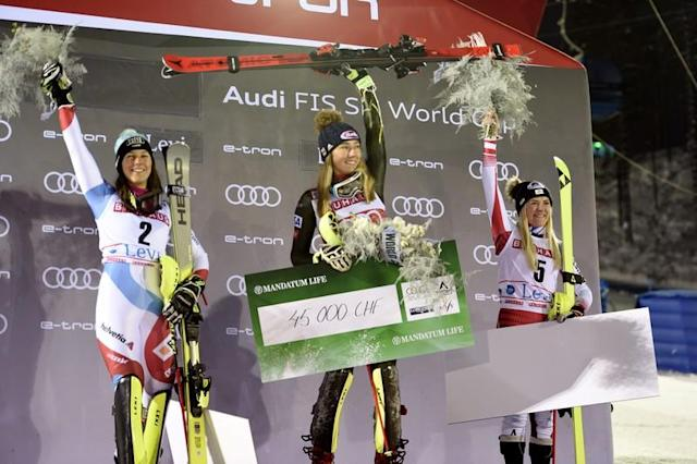 Alpine Skiing - FIS Alpine Ski World Cup - Women's Slalom