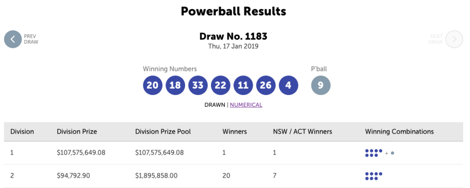 The winning numbers in Thursday night's $100 million Powerball draw. Source: Supplied