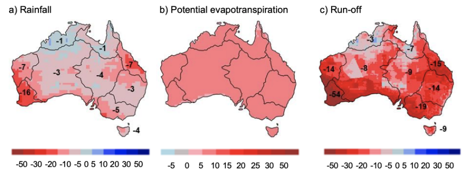 Median projections of percentage change in average annual rainfall, potential evapotranspiration and run-off in the coming decades show a drier continent. Source: PC