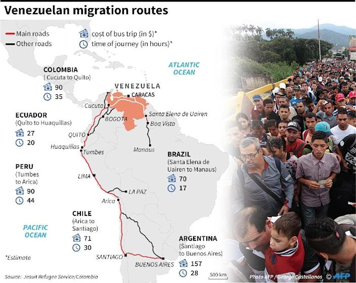 Map showing main migration routes for Venezuelans, with estimates of cost and time (AFP Photo/Anella RETA)