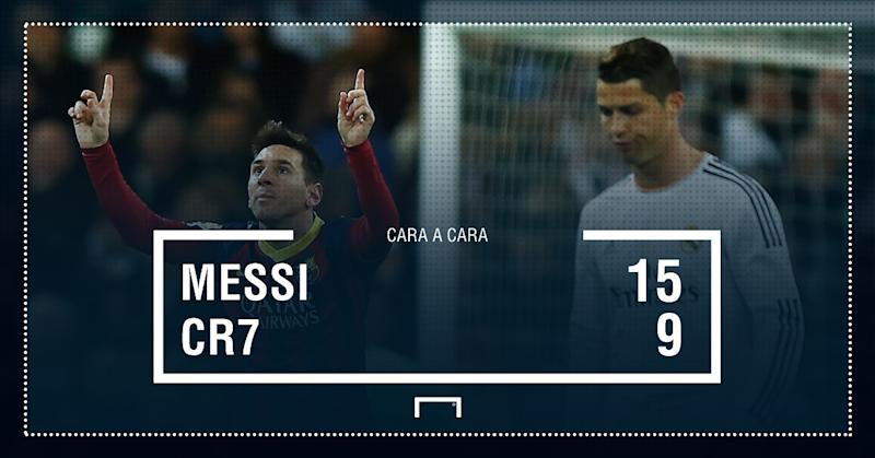 PS Messi CR7