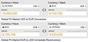 Global FX Market USD to EUR Conversion and Global FX Market EUR to USD Immediate Reconversion