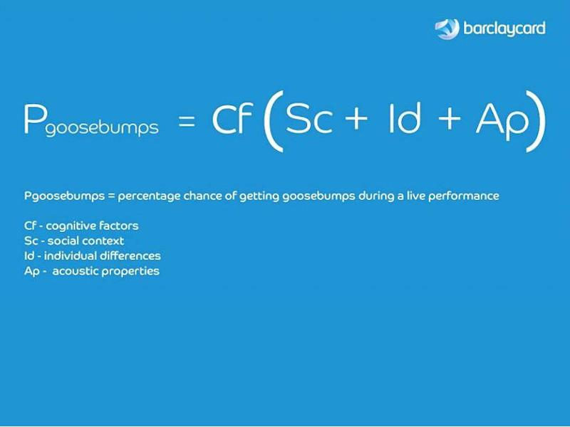 Matthew Sachs created an equation to predict the chance of getting goosebumps during a live performance (SWNS)