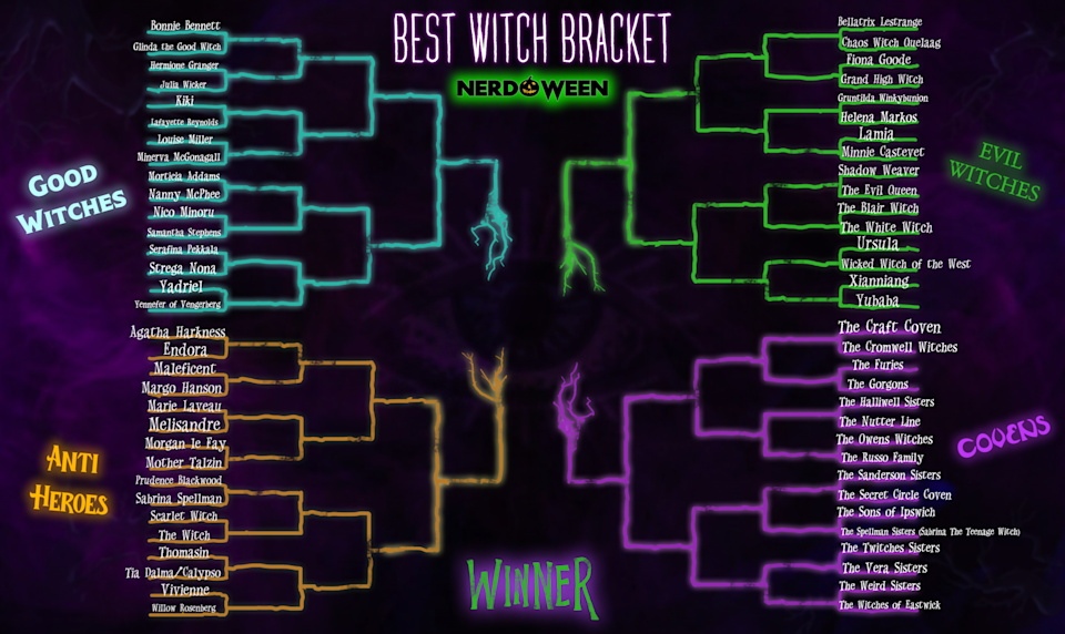 A colorful NCAA March Madness style bracket for Nerdist Witch Week