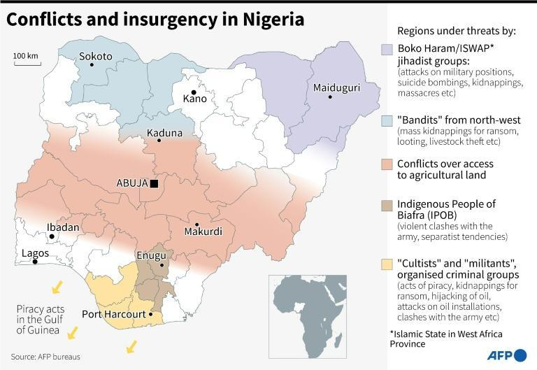 Conflicts and insurgency in Nigeria
