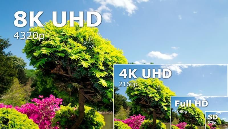 What's the difference between 8K and 4K? (Photo: Getty Images)