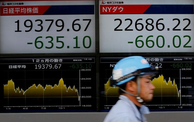 FILE PHOTO: A man walks past electronic boards showing Nikkei average (L) and the Dow Jones Industrial Average outside a brokerage in Tokyo, Japan, January 4, 2019. REUTERS/Kim Kyung-Hoon