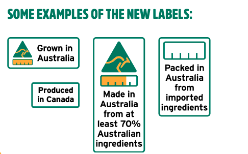 Pictured are the new Country of Origin Australian Made labels.