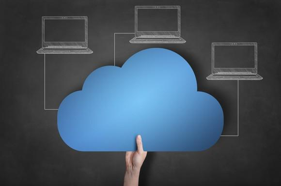 A diagram of three laptops connected to a blue cloud held up by a hand.