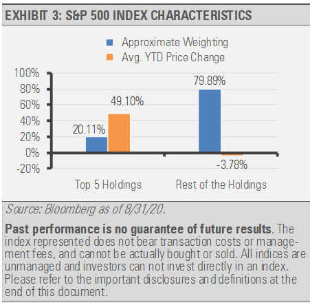 Exhibit 3 SP500 Index Changes