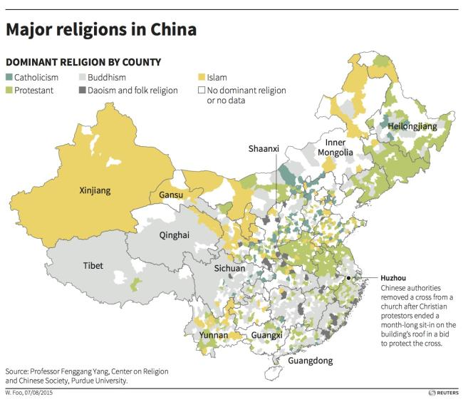 major religions in china