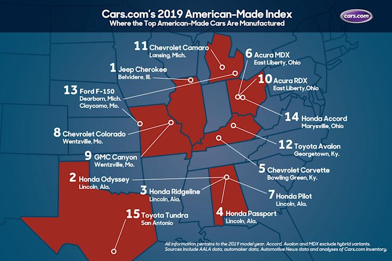 Cars.com AMI Index shows the cities and states where the top American-made cars are manufactured.