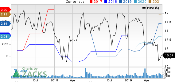 Cherry Hill Mortgage Investment Corporation Price and Consensus
