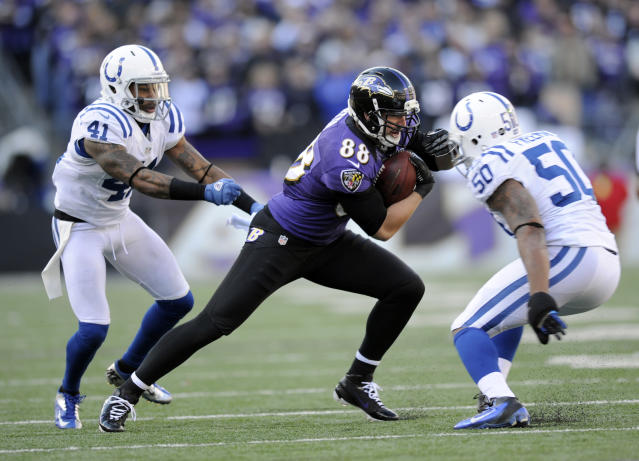 Baltimore Ravens tight end Dennis Pitta (88) tries to get away from Indianapolis Colts free safety Antoine Bethea (41) and inside linebacker Jerrell Freeman (50) during the first half of an NFL wild card playoff football game Sunday, Jan. 6, 2013, in Baltimore. (AP Photo/Nick Wass)
