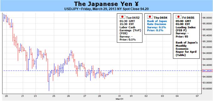 Massively_Important_Week_for_Yen_as_BoJ_Meets_with_Kuroda_at_Helm_body_Picture_1.png, Massively Important Week for Yen as BoJ Meets with Kuroda at Helm