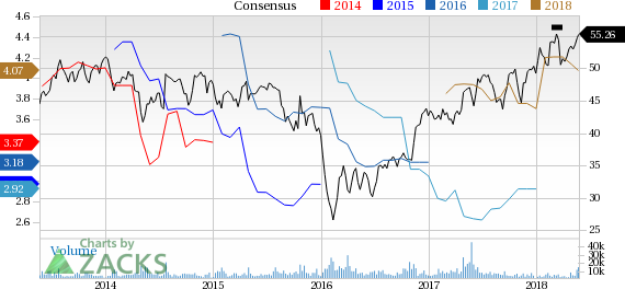 CIT Group (CIT) reported earnings 30 days ago. What's next for the stock? We take a look at earnings estimates for some clues.