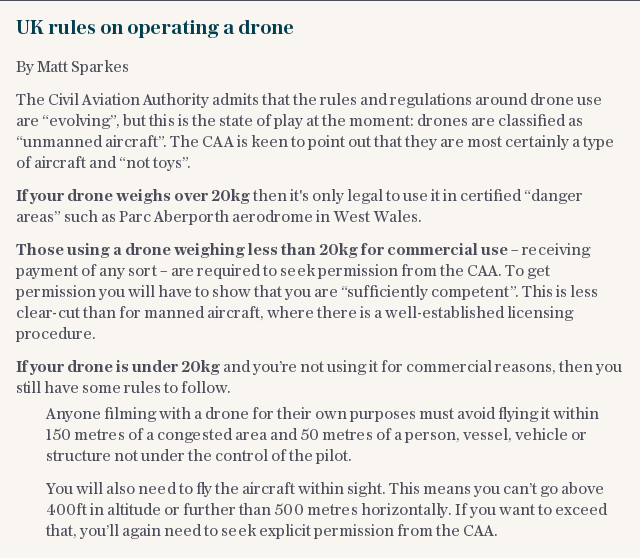 The rules on   Operating a drone